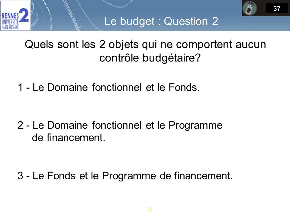 Quels sont les 2 objets qui ne comportent aucun contrôle budgétaire
