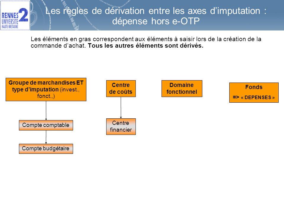 Groupe de marchandises ET type d'imputation (invest., fonct.,)