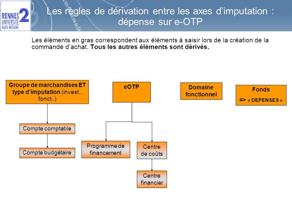 Les règles de dérivation entre les axes d'imputation : dépense sur e-OTP