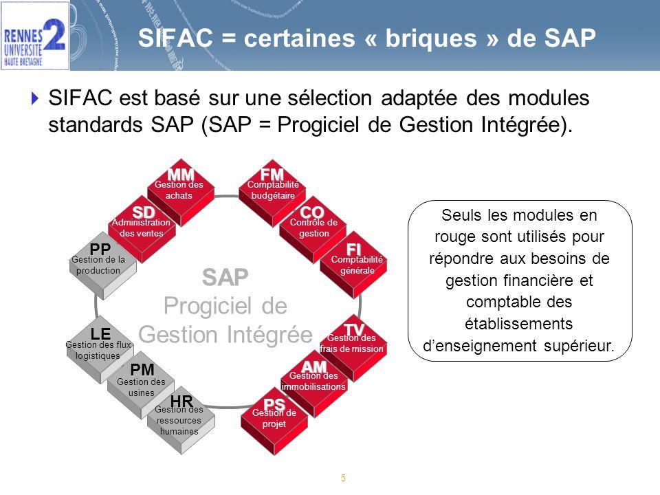 SIFAC = certaines « briques » de SAP