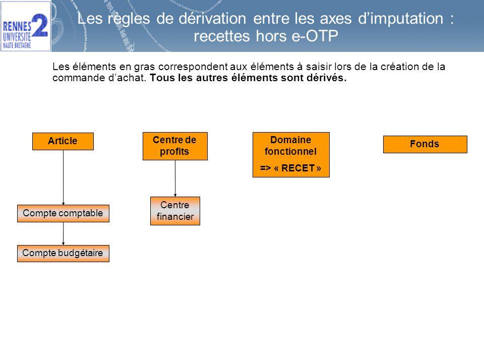Les règles de dérivation entre les axes d'imputation : recettes hors e-OTP