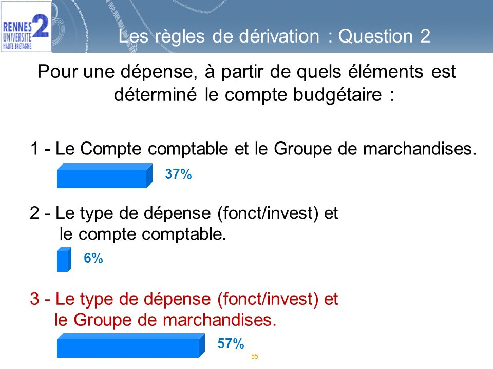 Les règles de dérivation : Question 2
