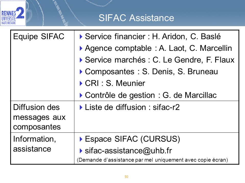 SIFAC Assistance Equipe SIFAC Service financier : H. Aridon, C. Baslé