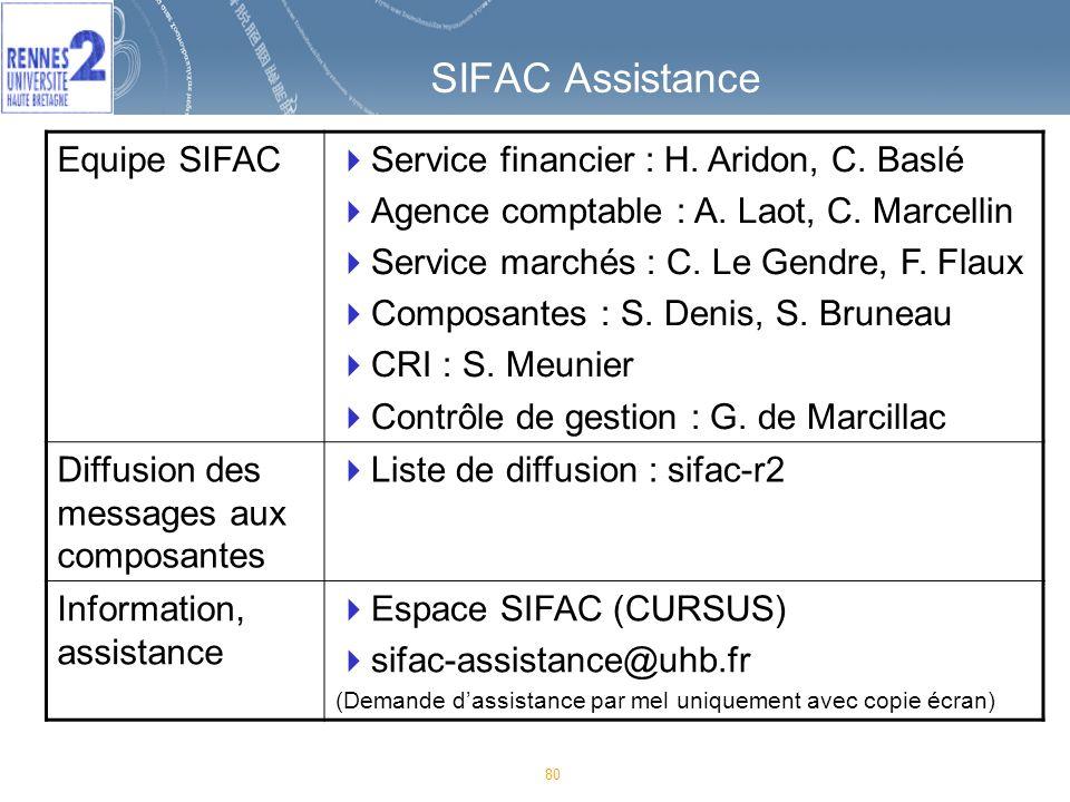 SIFAC Assistance Equipe SIFAC Service financier : H. Aridon, C. Baslé