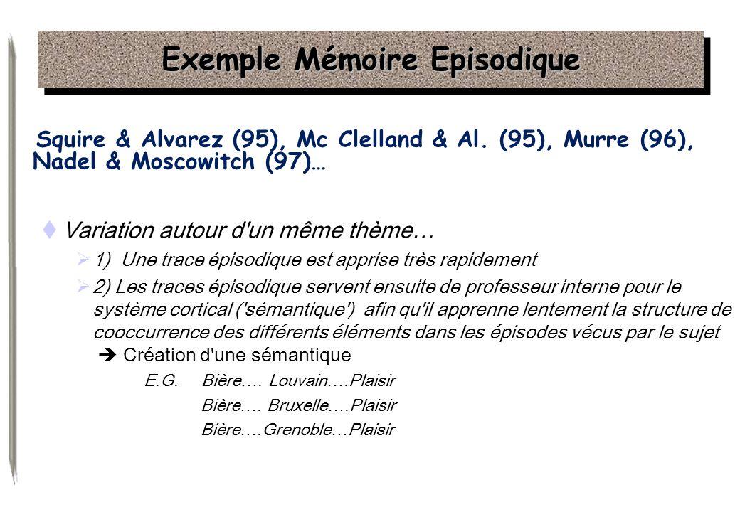 Exemple Mémoire Episodique