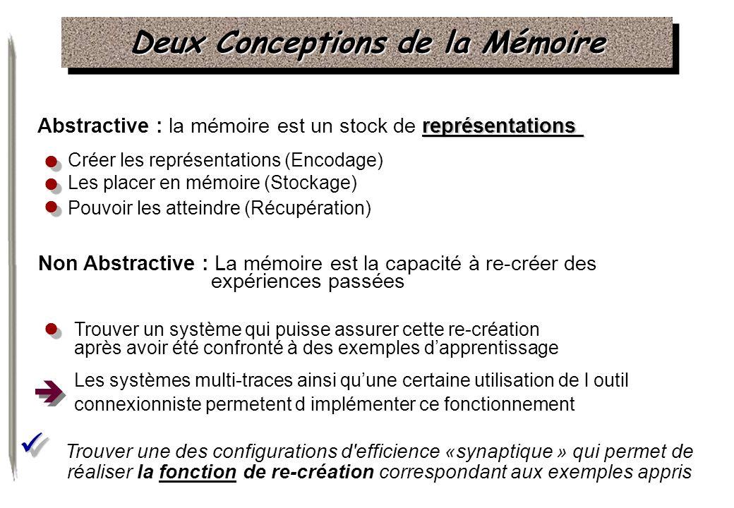 Deux Conceptions de la Mémoire