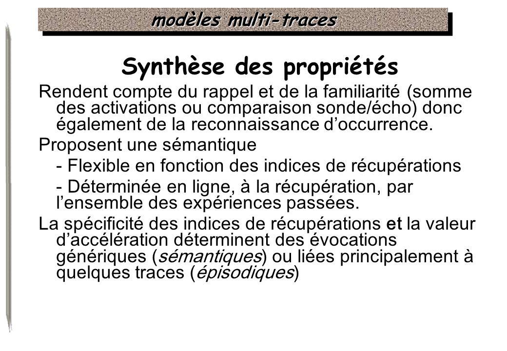 Synthèse des propriétés