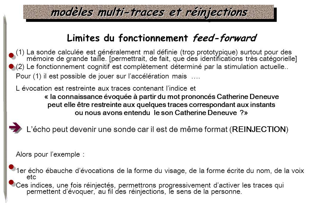  modèles multi-traces et réinjections