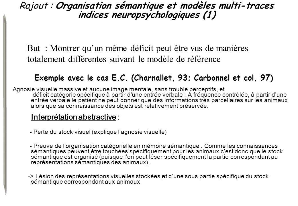 Exemple avec le cas E.C. (Charnallet, 93; Carbonnel et col, 97)