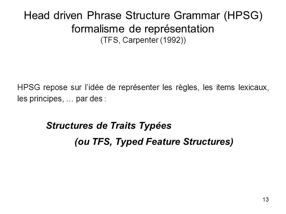 Head driven Phrase Structure Grammar (HPSG) formalisme de représentation (TFS, Carpenter (1992))