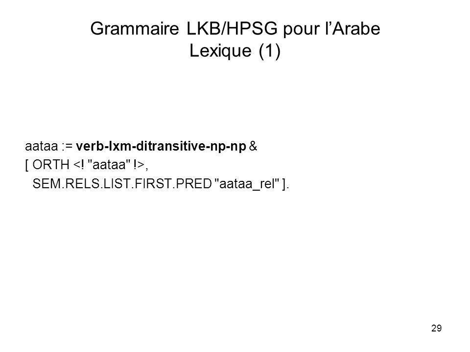 Grammaire LKB/HPSG pour l'Arabe Lexique (1)