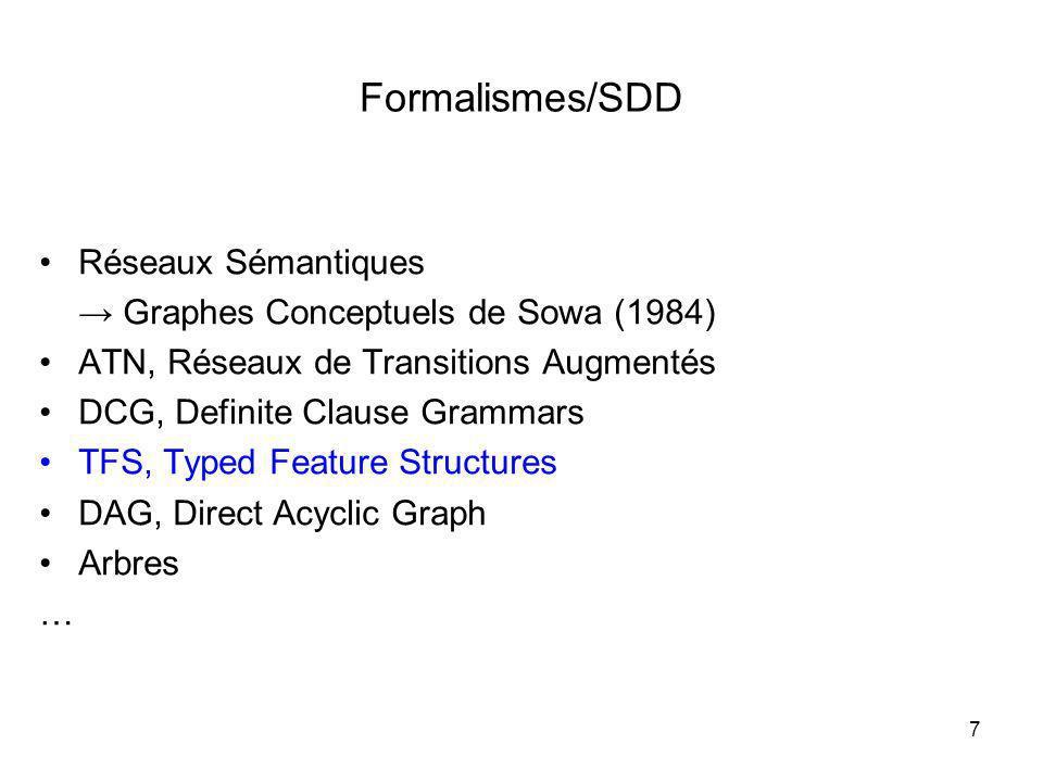 Formalismes/SDD Réseaux Sémantiques