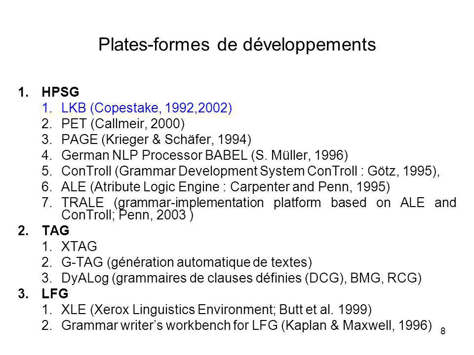 Plates-formes de développements