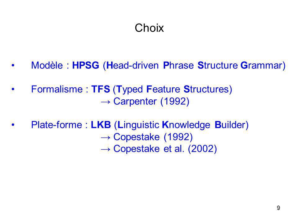 Choix Modèle : HPSG (Head-driven Phrase Structure Grammar)