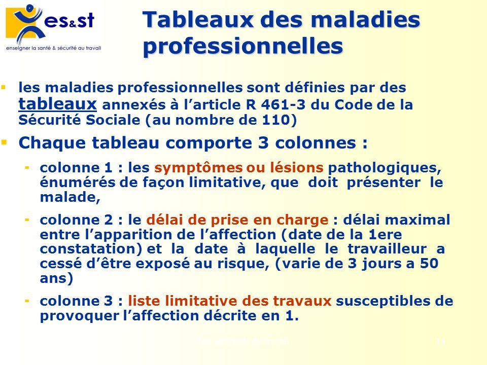 Tableaux des maladies professionnelles