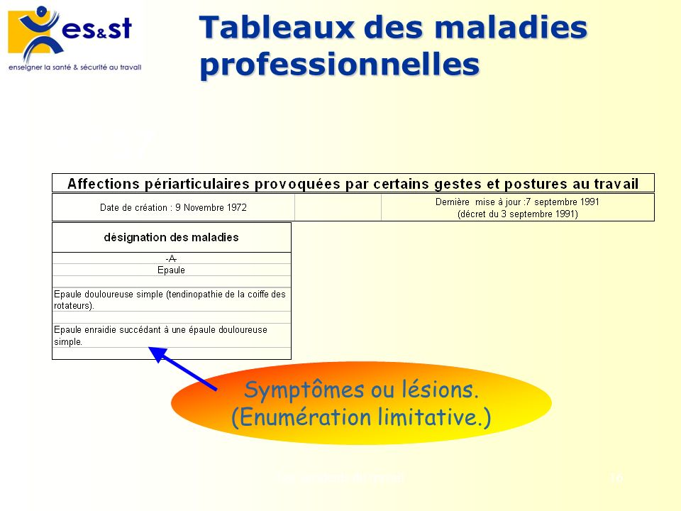 N°57 Tableaux des maladies professionnelles Symptômes ou lésions.