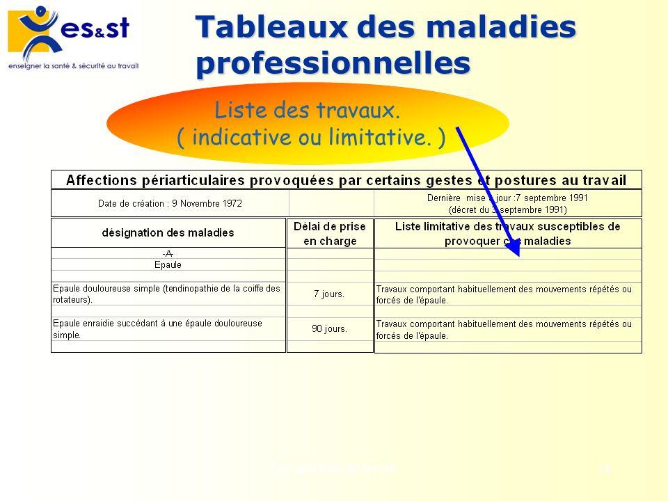 N°57 Tableaux des maladies professionnelles Liste des travaux.
