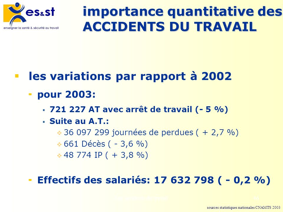 importance quantitative des ACCIDENTS DU TRAVAIL
