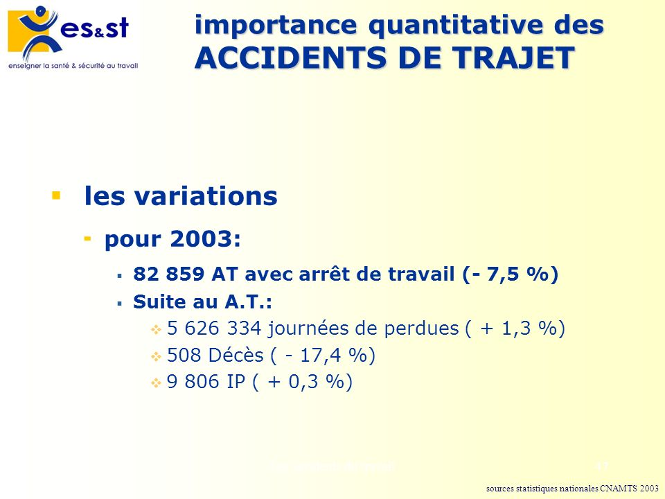 importance quantitative des ACCIDENTS DE TRAJET