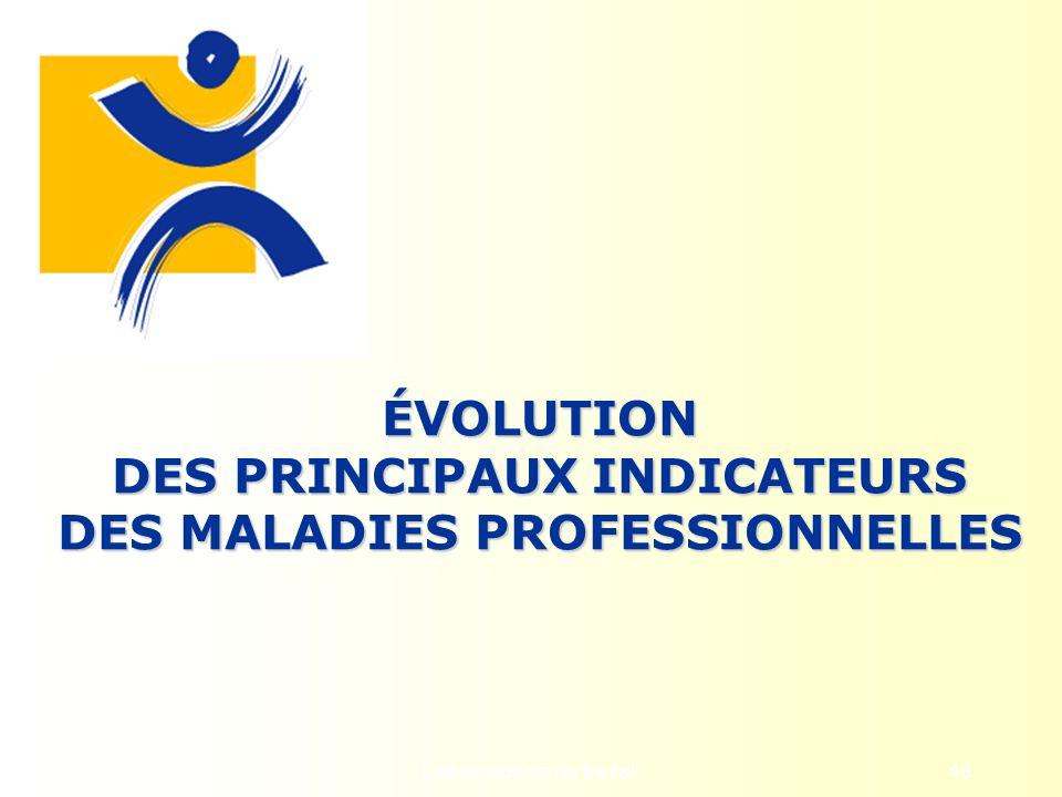 ÉVOLUTION DES PRINCIPAUX INDICATEURS DES MALADIES PROFESSIONNELLES