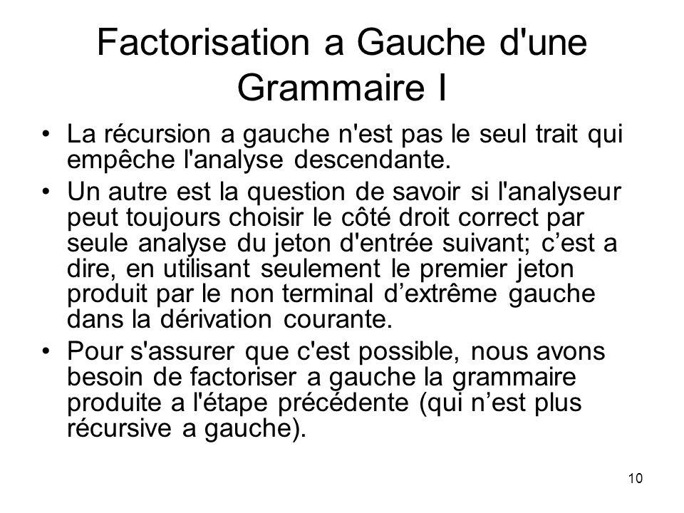 Factorisation a Gauche d une Grammaire I