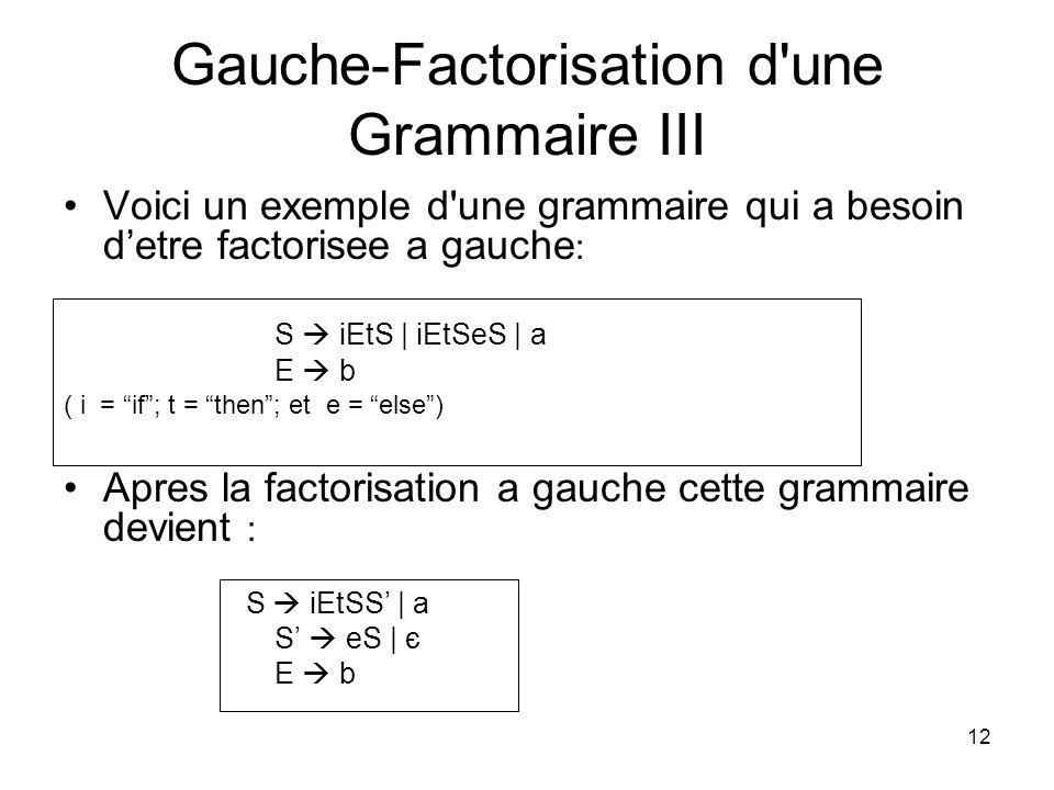 Gauche-Factorisation d une Grammaire III