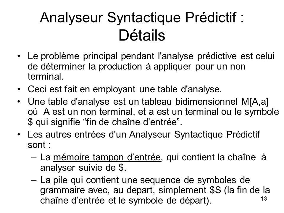 Analyseur Syntactique Prédictif : Détails
