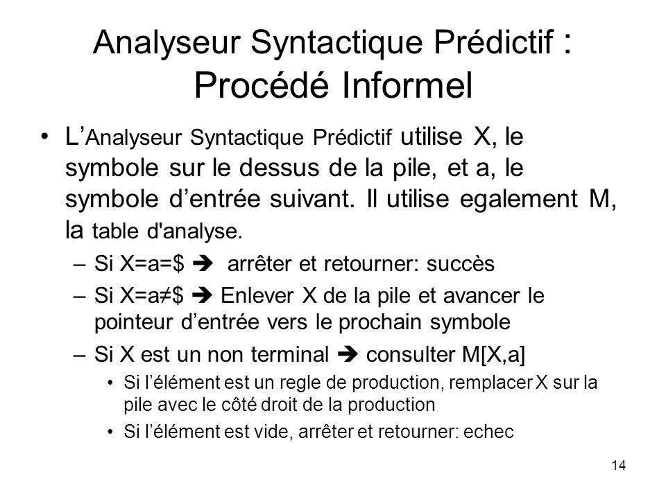 Analyseur Syntactique Prédictif : Procédé Informel