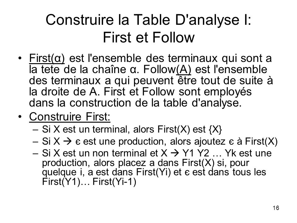 Construire la Table D analyse I: First et Follow