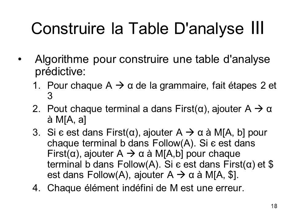 Construire la Table D analyse III