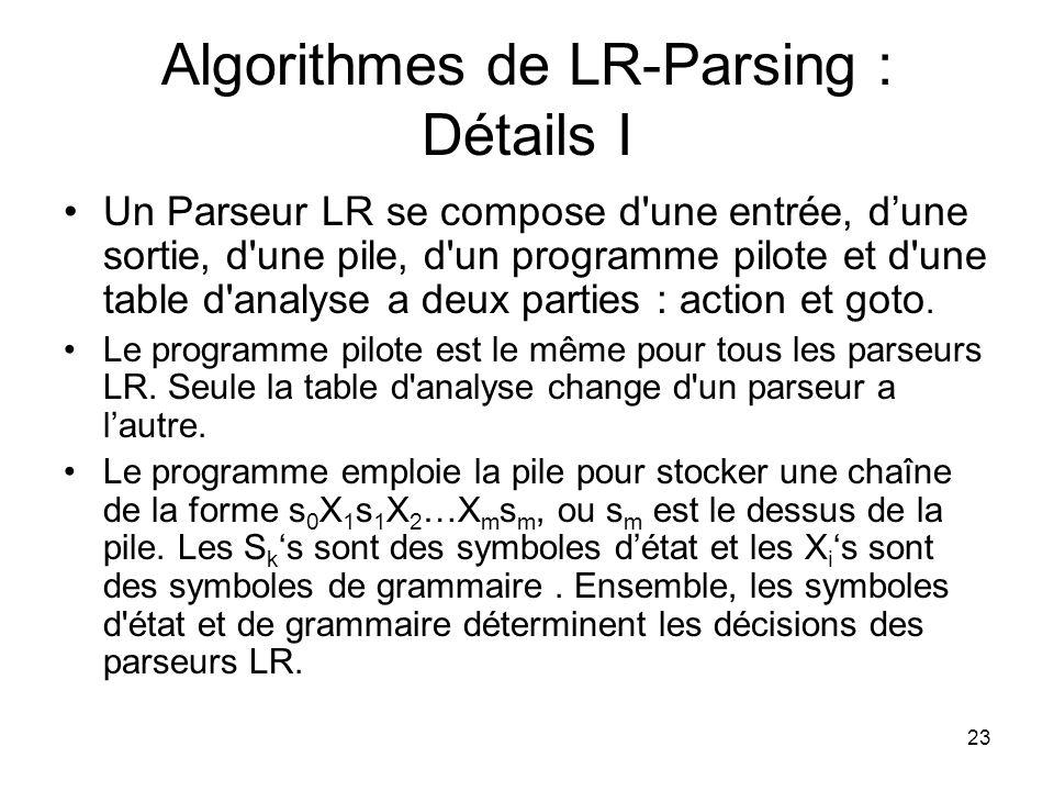 Algorithmes de LR-Parsing : Détails I