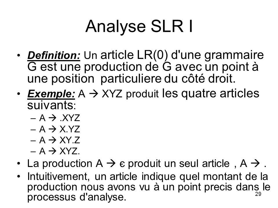 Analyse SLR I Definition: Un article LR(0) d une grammaire G est une production de G avec un point à une position particuliere du côté droit.