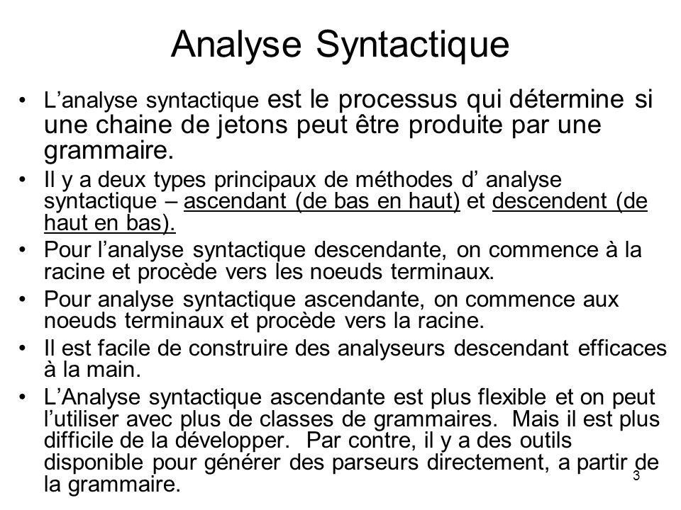 Analyse Syntactique L'analyse syntactique est le processus qui détermine si une chaine de jetons peut être produite par une grammaire.