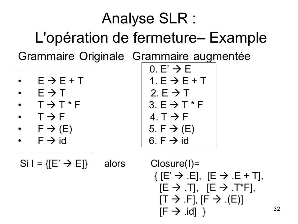 Analyse SLR : L opération de fermeture– Example