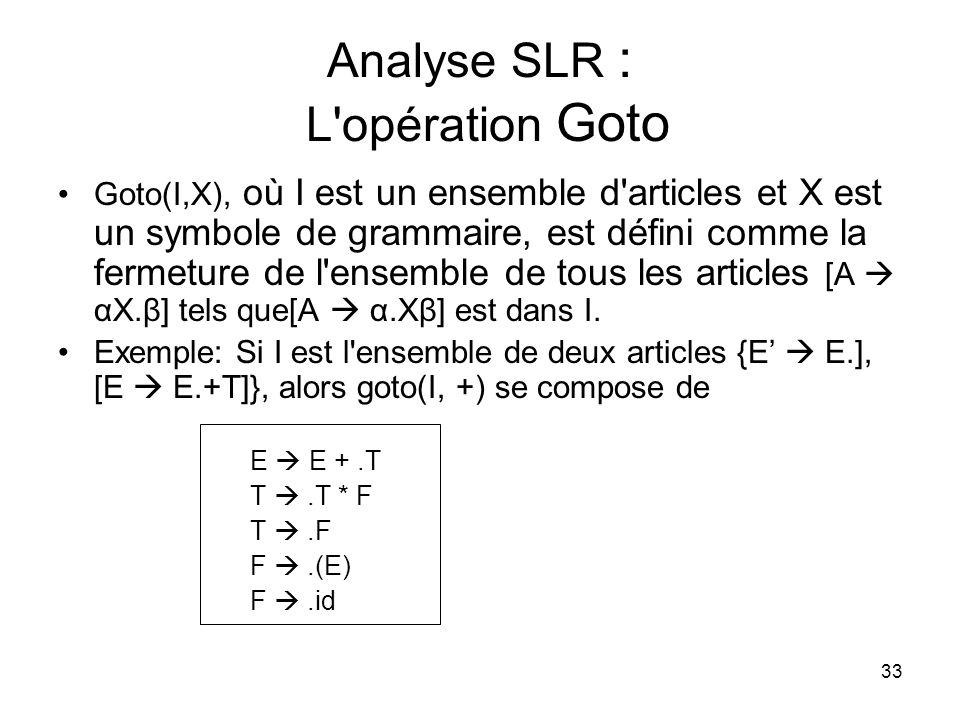 Analyse SLR : L opération Goto