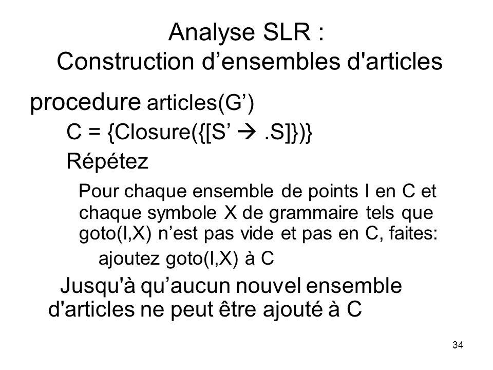 Analyse SLR : Construction d'ensembles d articles