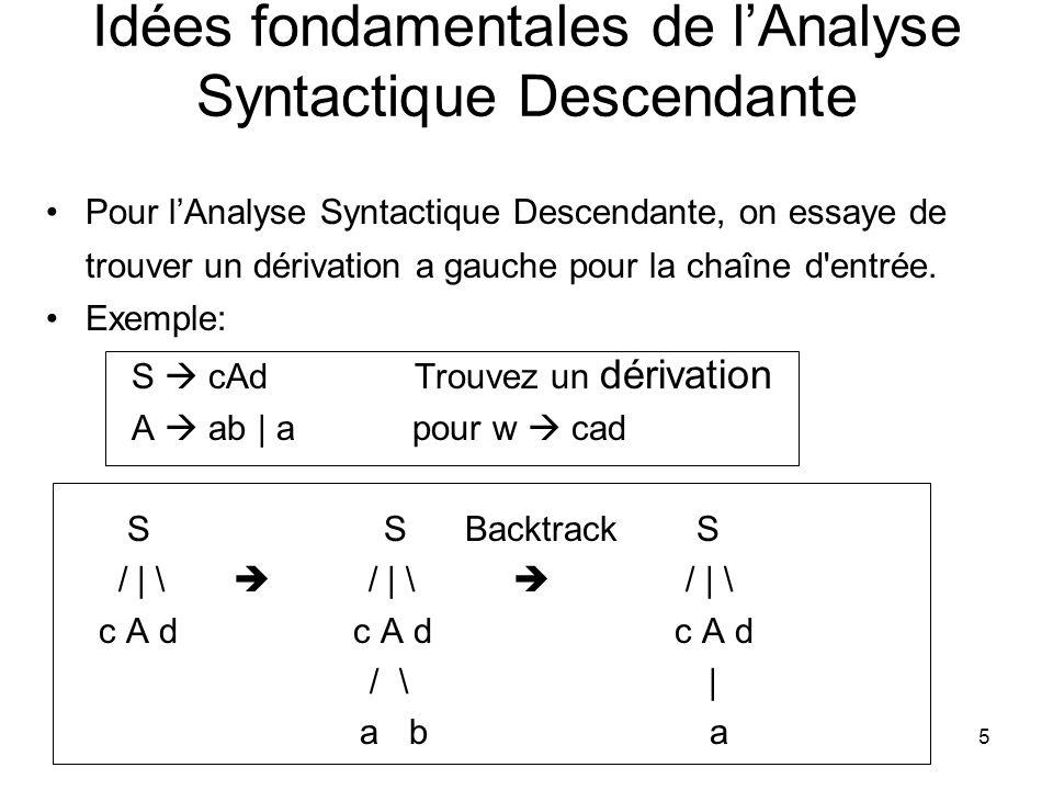 Idées fondamentales de l'Analyse Syntactique Descendante