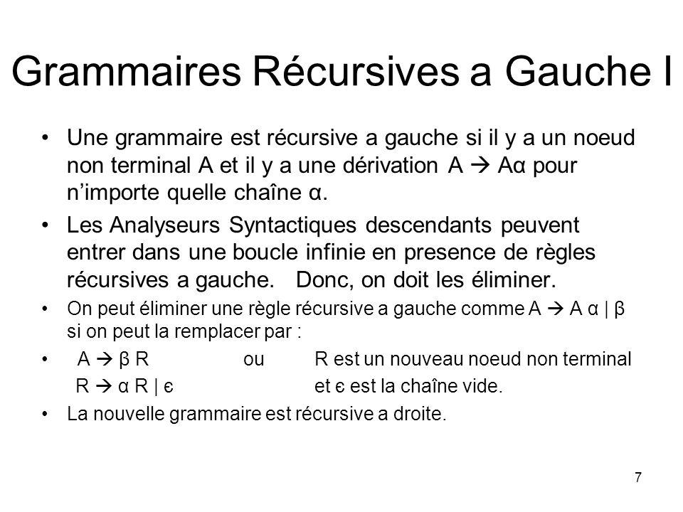 Grammaires Récursives a Gauche I