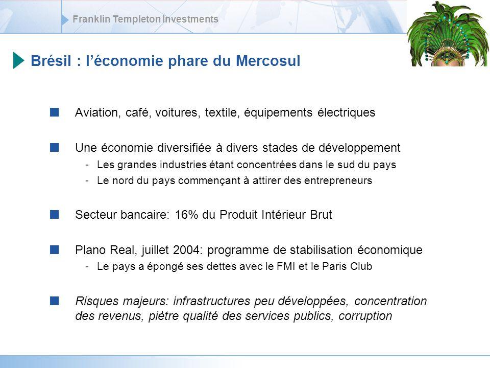 Brésil : l'économie phare du Mercosul