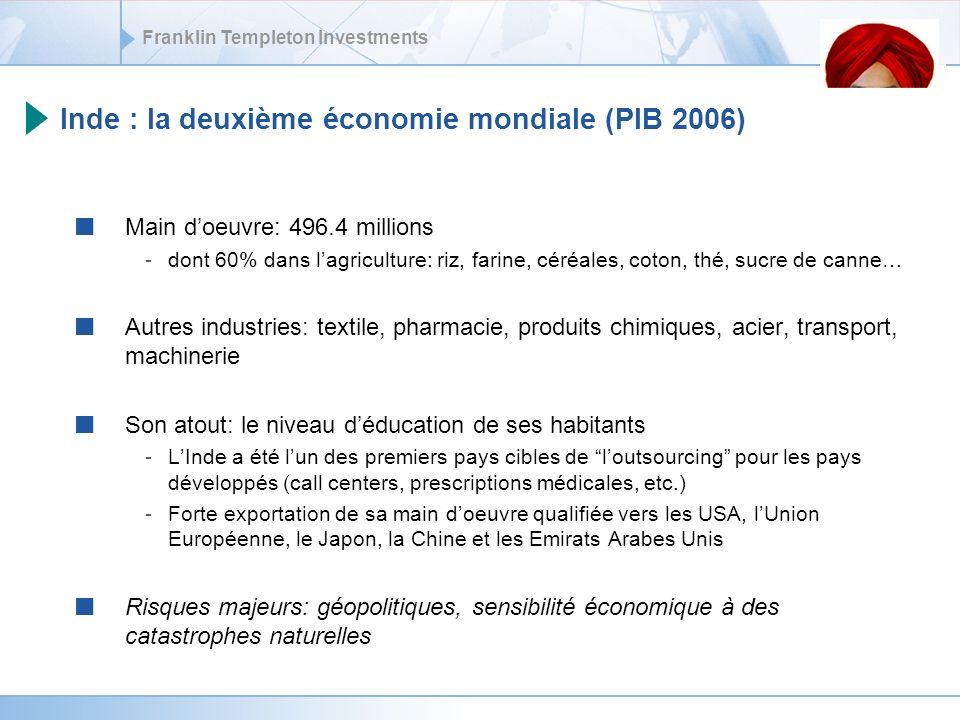 Inde : la deuxième économie mondiale (PIB 2006)
