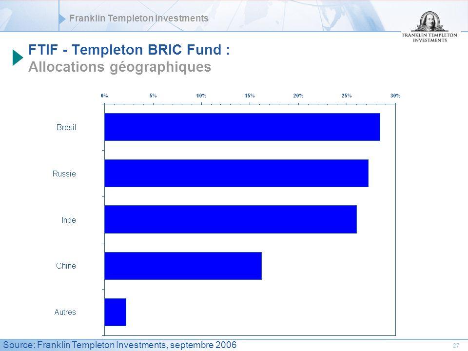 FTIF - Templeton BRIC Fund : Allocations géographiques