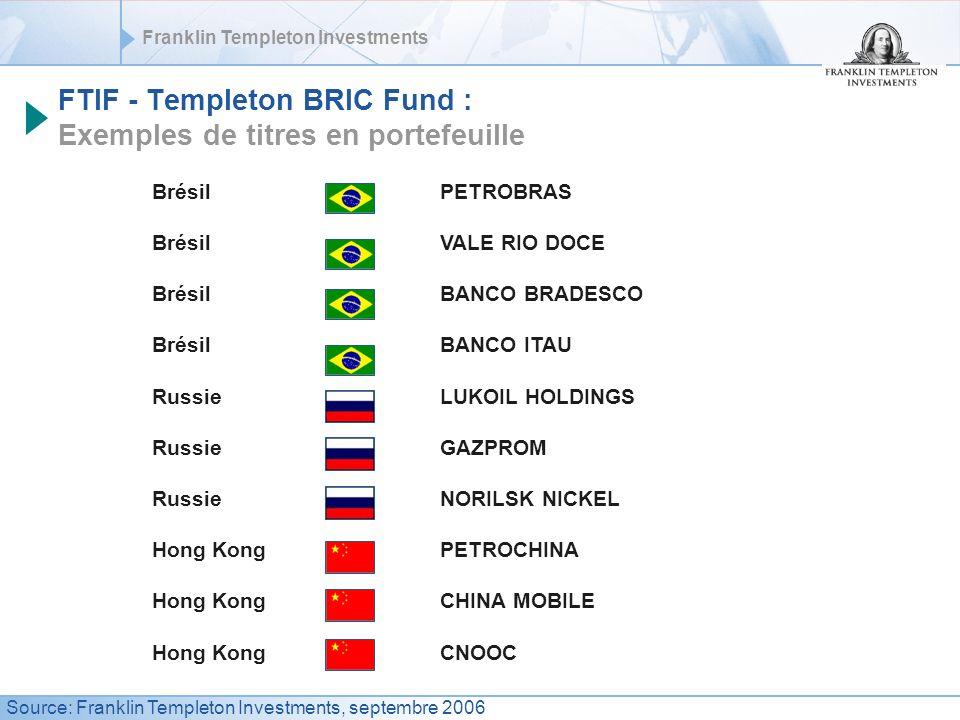 FTIF - Templeton BRIC Fund : Exemples de titres en portefeuille