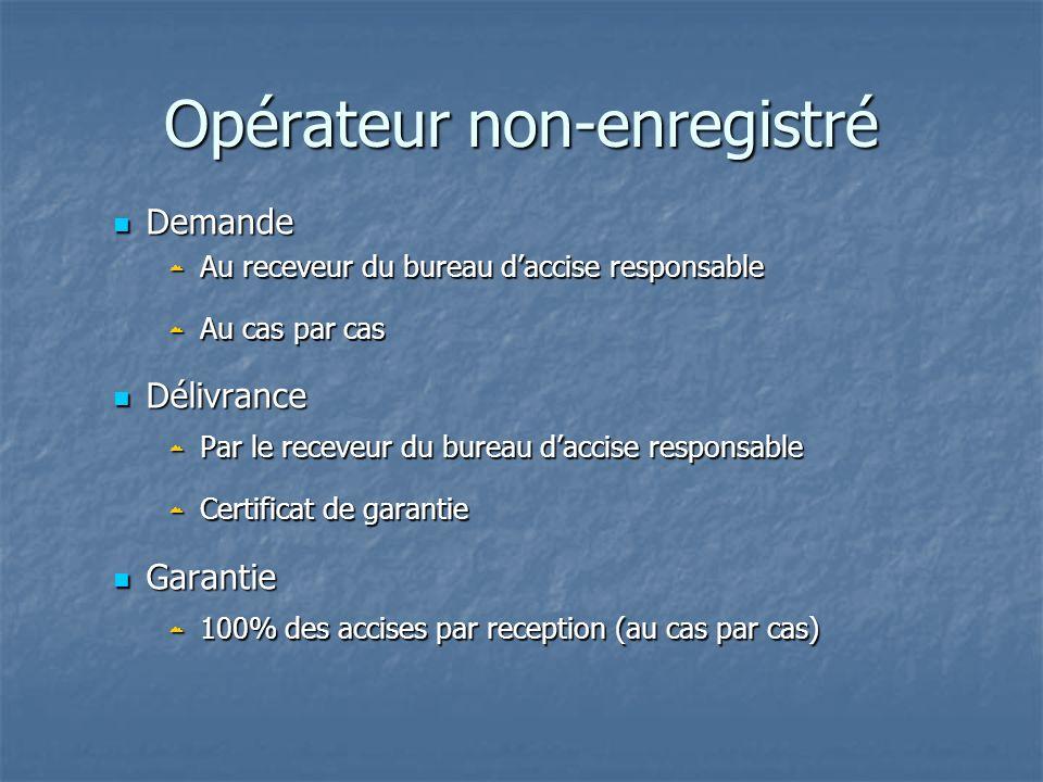 Opérateur non-enregistré