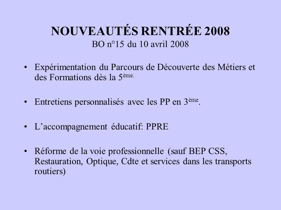 NOUVEAUTÉS RENTRÉE 2008 BO n°15 du 10 avril 2008