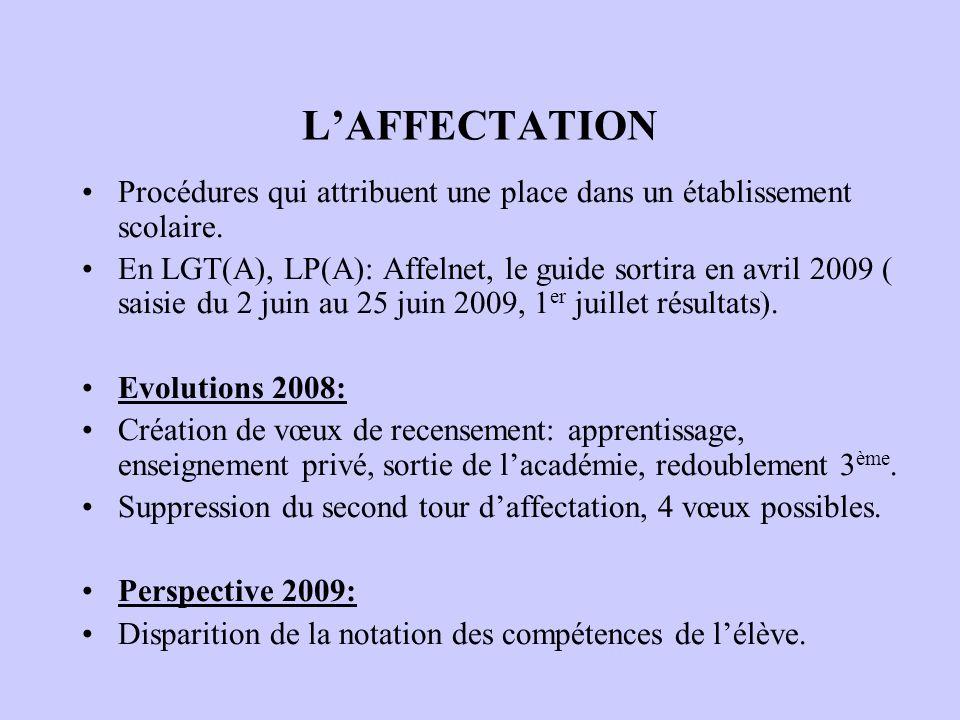 L'AFFECTATION Procédures qui attribuent une place dans un établissement scolaire.