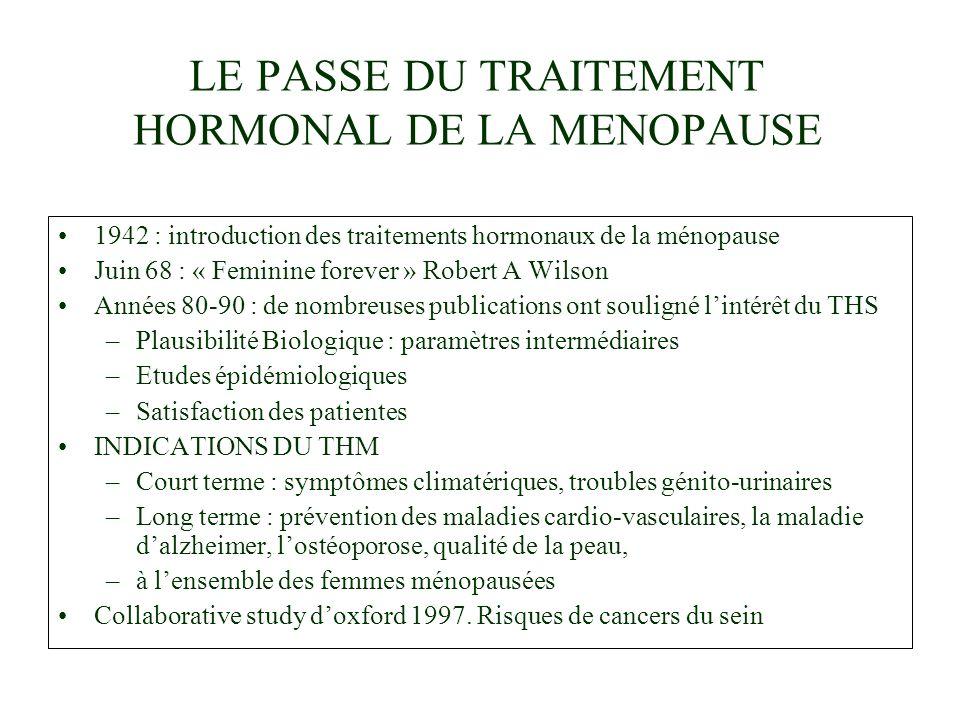 LE PASSE DU TRAITEMENT HORMONAL DE LA MENOPAUSE