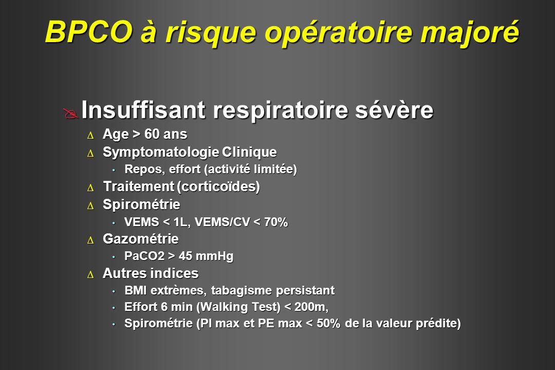 BPCO à risque opératoire majoré