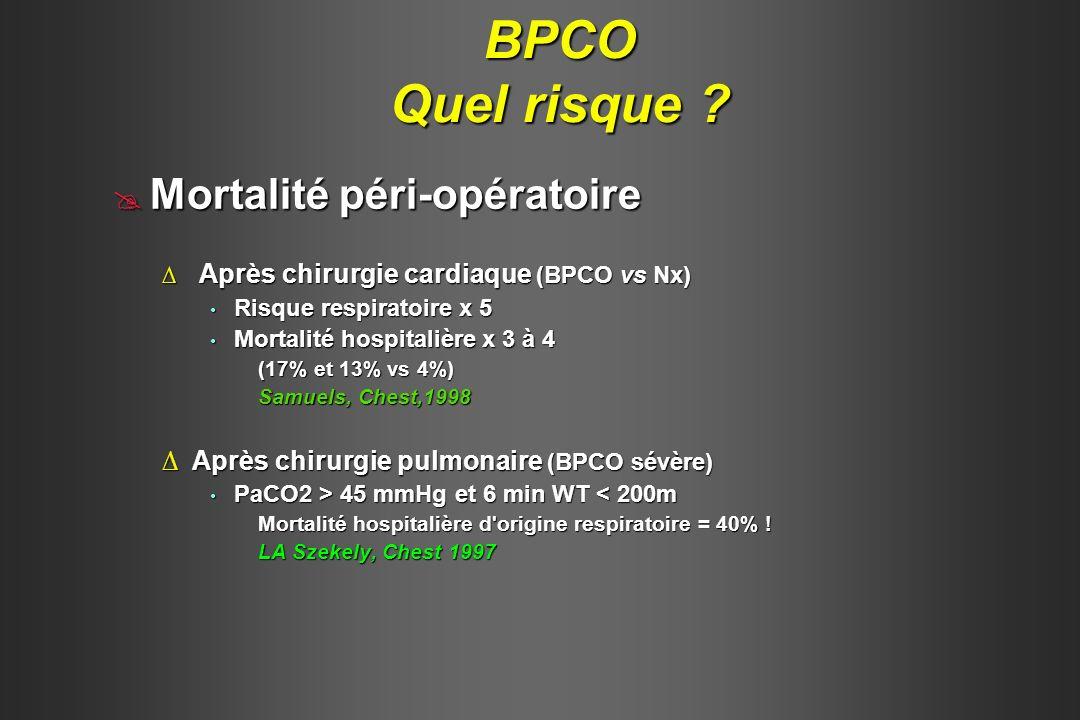 BPCO Quel risque Mortalité péri-opératoire