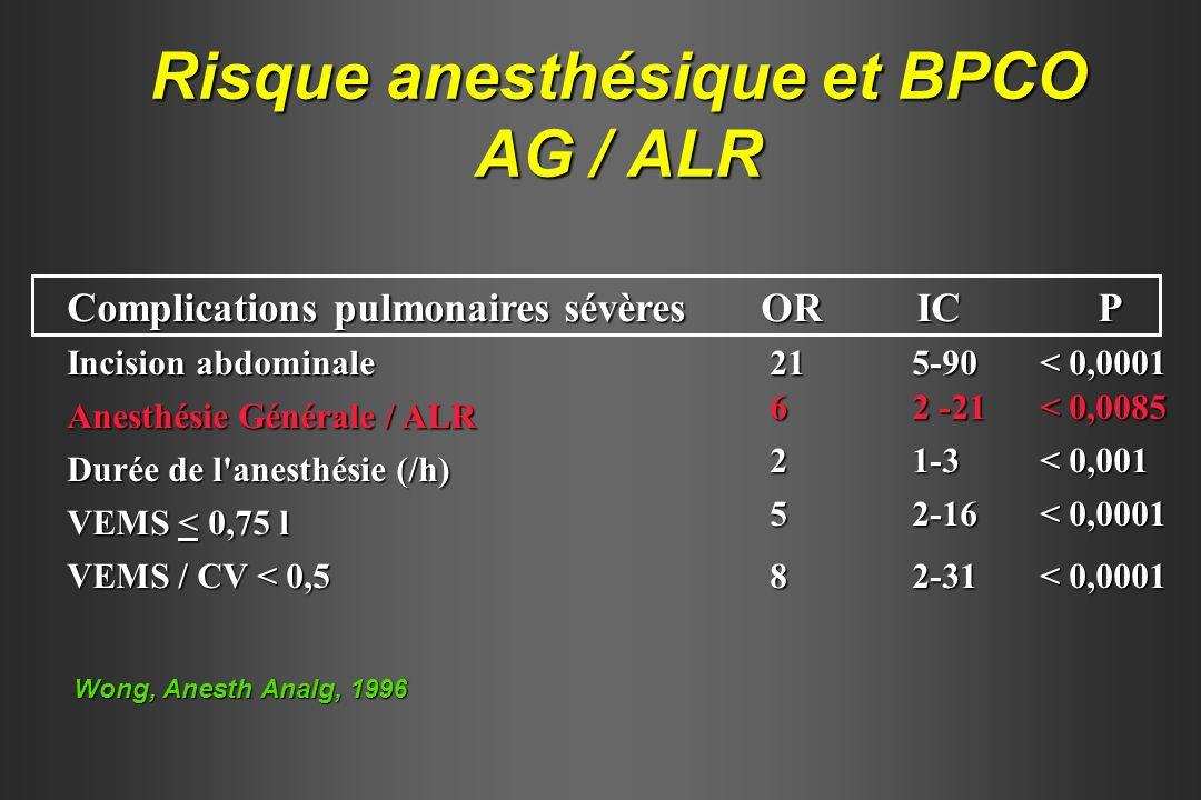 Risque anesthésique et BPCO AG / ALR