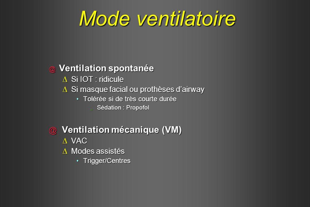 Mode ventilatoire Ventilation mécanique (VM) Ventilation spontanée